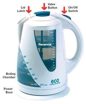eco-kettle