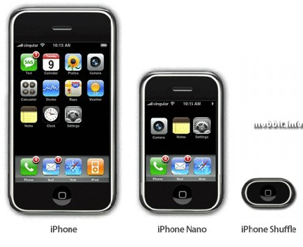 new iphone-lineup