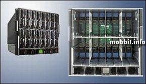 TOP-15 of supercomputers