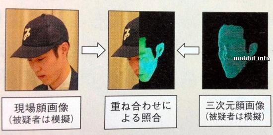 Tokyo 3D Mugshot