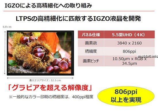 4K-дисплей для смартфонов от Sharp
