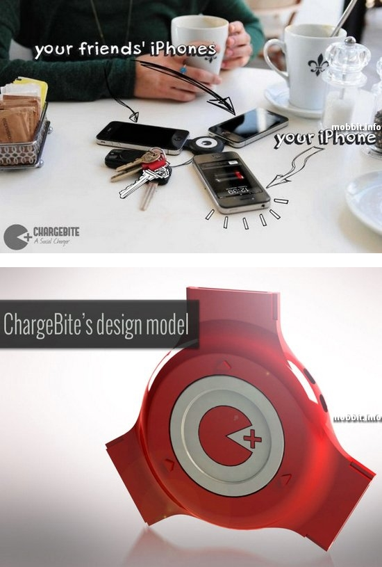 Chargebite