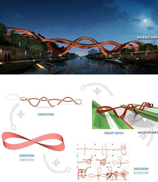 Мост в виде ленты Мебиуса для Китая
