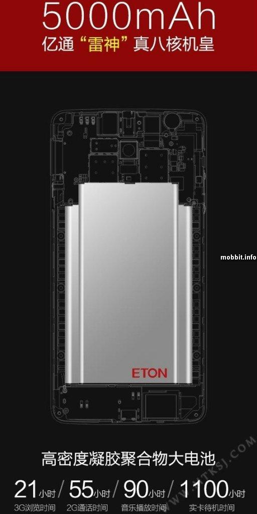 Eton Raytheon
