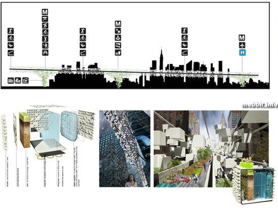 City(e)scape