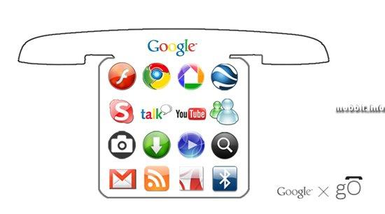 Google G0