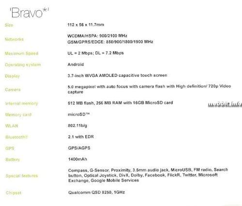 HTC Bravo