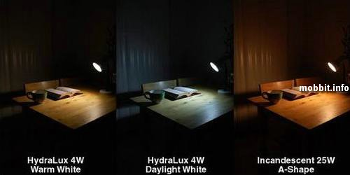 Hydrolux-4