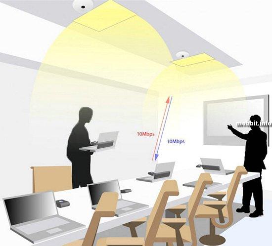 Первая в мире световая локальная сеть Li-Fi