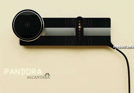 Pandora Alcantara