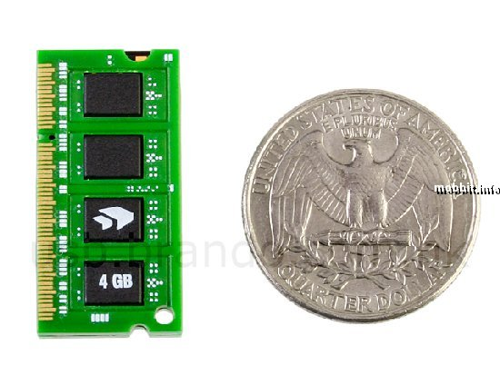 USB-флэшки в виде оперативки