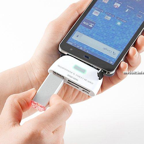 Sanwa USB Reader