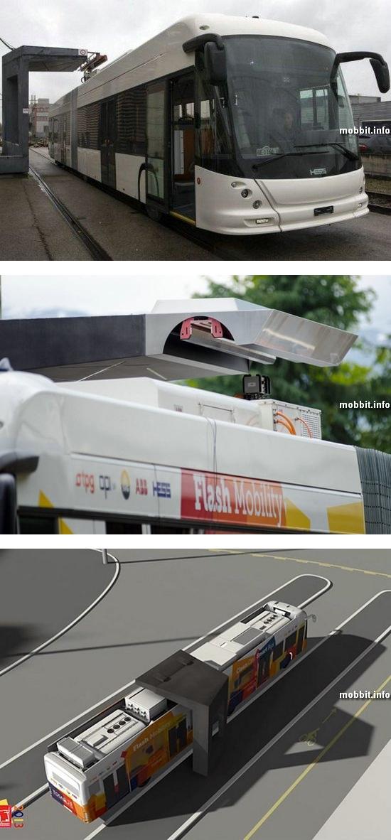 Trolleybus Optimisation Systeme Alimentation