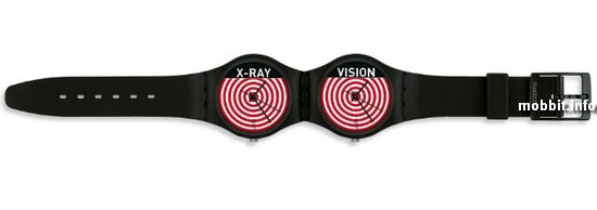 Double Vision Watch