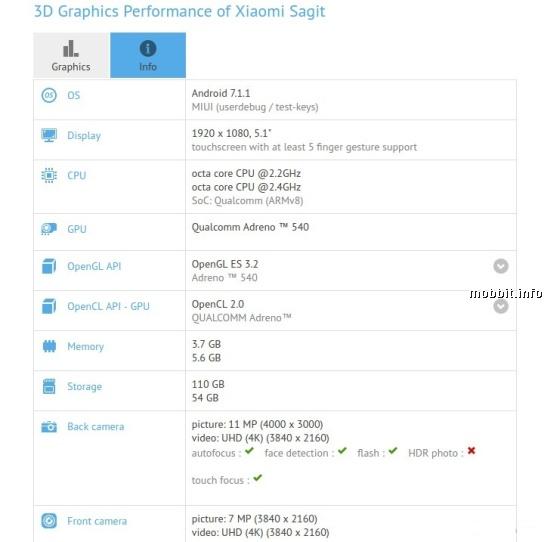 Xiaomi Mi 6 GFX