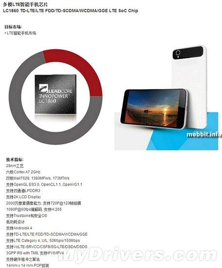 Супердешевый шестиядерный смартфон от Xiaomi