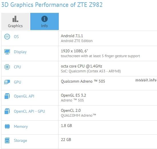 ZTE Z982