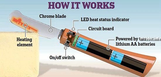 Электрический нож, которым удобно намазывать холодное масло