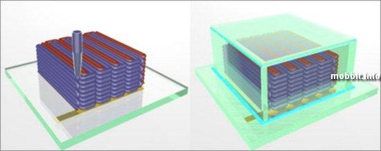 Создан литий-ионный аккумулятор размером с песчинку