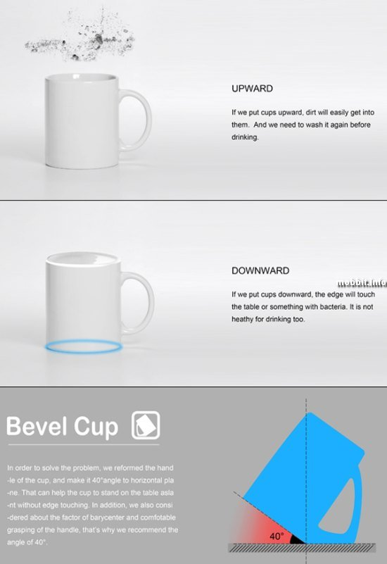 концептуальная чашка Bevel Cup
