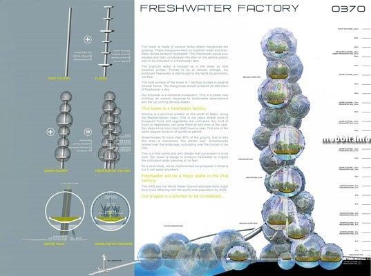 Фабрика по производству чистой воды