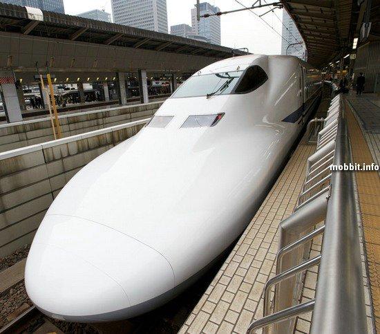 Самый быстрый поезд в мире