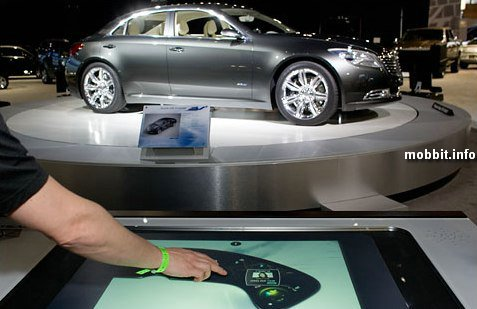 сенсорная приборная панель в Chrysler 200C