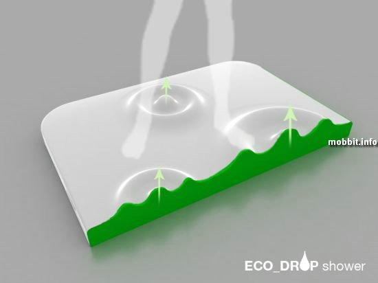 Eco Drop