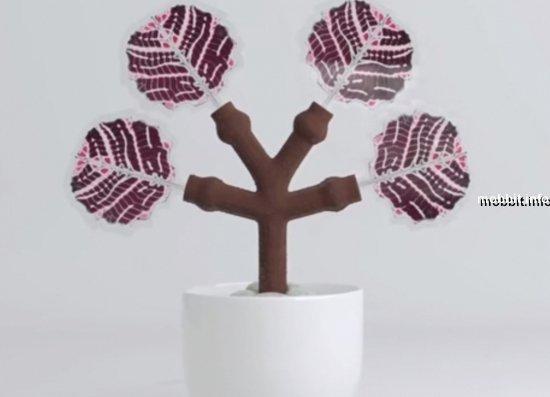 «Энергетическое дерево»