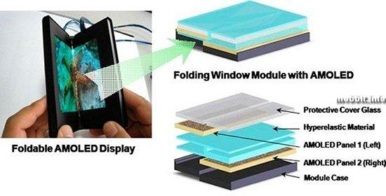 Samsung начнет производство смартфонов со складными дисплеями в 2015 г.
