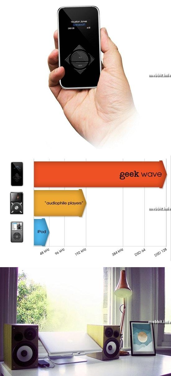 Geek Wave