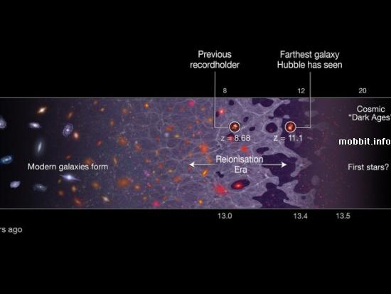 GN-z11 Galaxy