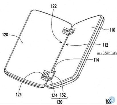 Устройство HTC с двумя сенсорными дисплеями