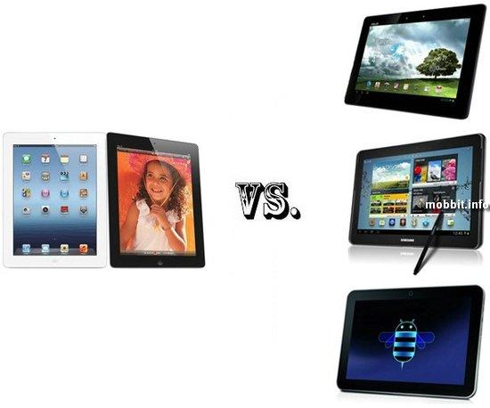 Новый iPad против элиты планшетов