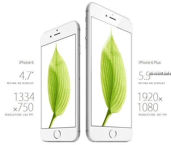 Какова себестоимость iPhone 6 и iPhone 6 Plus?