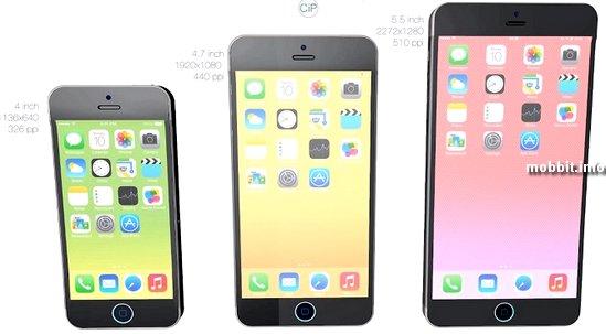 Новые iPhone 2014 года
