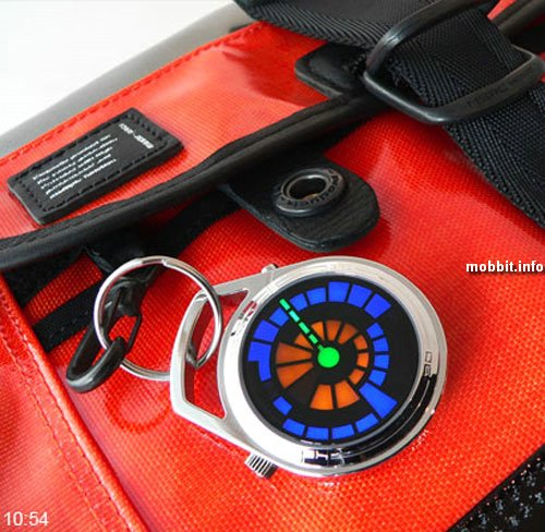 Kisai Round Trip Pocket
