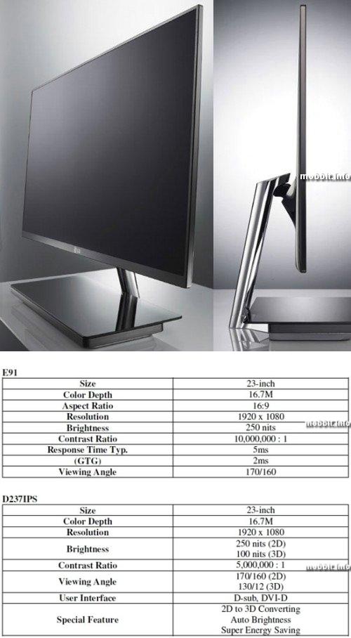 LG E91 и D237IPS