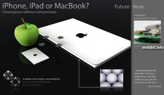 MacBook 2020