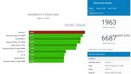 OnePlus 5 Benchmark