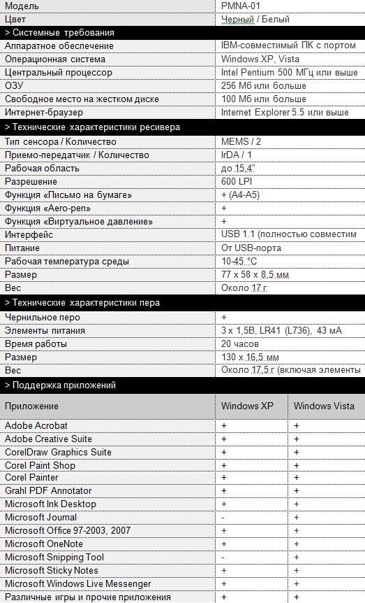 интерактивное перо DUO для ноутбука
