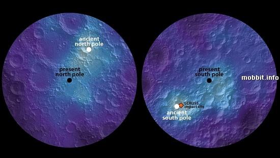 Polar Ice on Moon