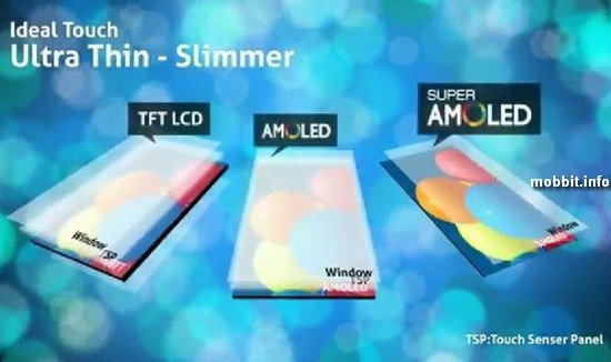 Samsung Super AMOLED дисплей