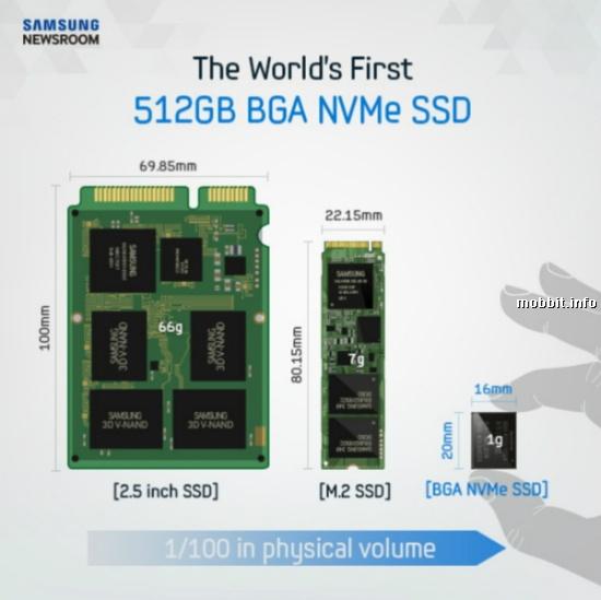 Samsung PM971-NVMe SSD