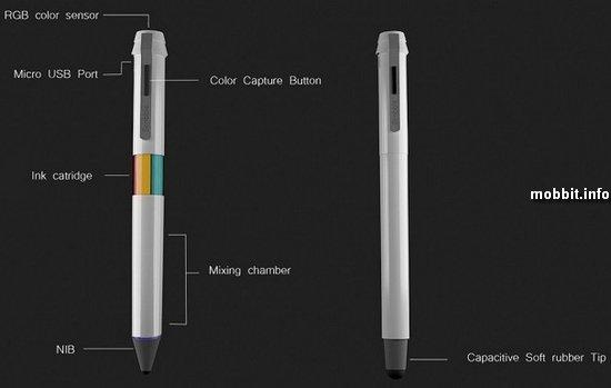 Scribble Pen и Scribble Stylus