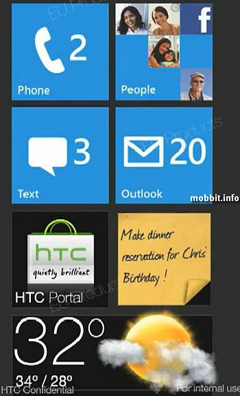 интерфейс Sense на Windows Phone 7