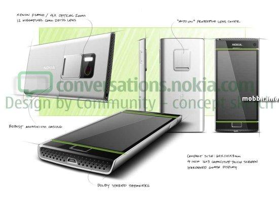 концепты Nokia