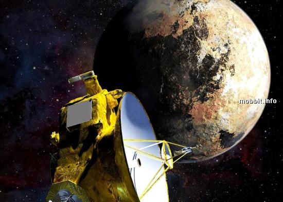 Pluto Spece Weather