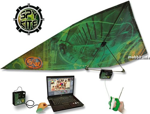 HTC spy kite