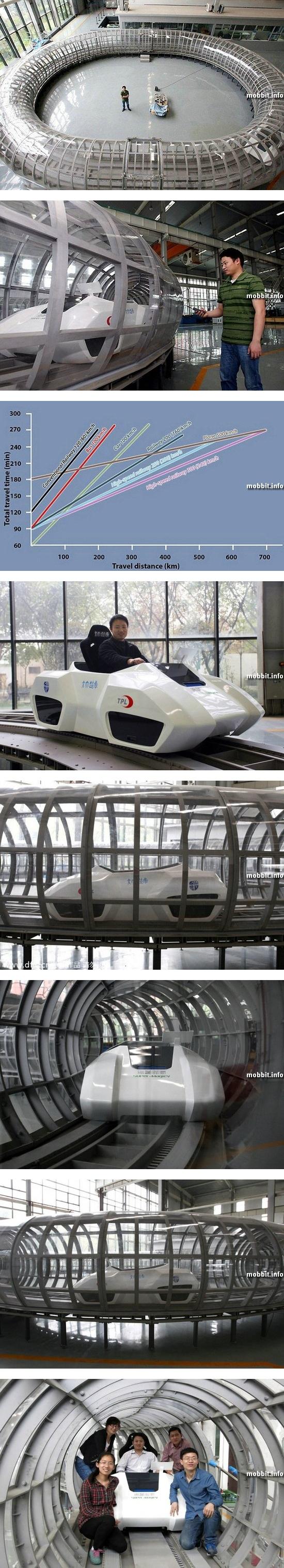 Китайский поезд будет разгоняться до… 3000 км/ч